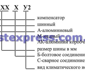 Компенсаторы шинные серии КША, КШМ, КШАК