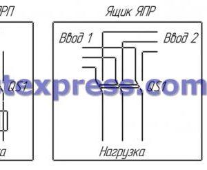 Ящики силовые разрыва серии ЯР, ЯРП, ЯПРП
